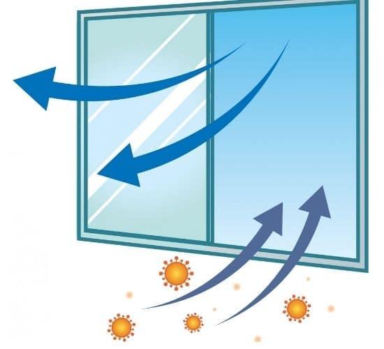 Clean-air-circulation